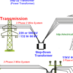 How To Connect Solar Panel Inverter Diagram Sentinel Electric Trailer Brake Controller Wiring Typical Ac Power Supply System Scheme And Elements Of Distribution