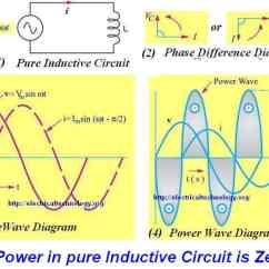 90 Degree Diagram 2004 Nissan Maxima Wiring Why Power Is Zero 0 In Pure Inductive Capacitive Or A We Know That Circuit Current Leading By From Voltage Other Words Lagging