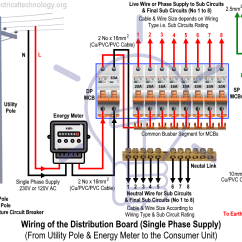 Distribution Board Wiring Diagram 2007 F150 Trailer Of The From Energy Meter To