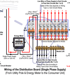 wiring of the distribution board from energy meter to the consumer unit general single line circuit diagram for three phase consumer units db [ 1149 x 893 Pixel ]