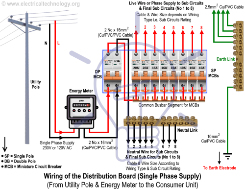 small resolution of wiring of the distribution board from energy meter to the consumer unit general single line circuit diagram for three phase consumer units db