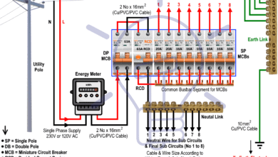 meter box wiring diagram nz mercedes sprinter abs of the distribution board with rcd single phase home supply