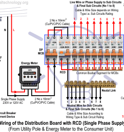 wiring of the distribution board with rcd single phase home supply wiring diagram for consumer unit [ 1200 x 893 Pixel ]