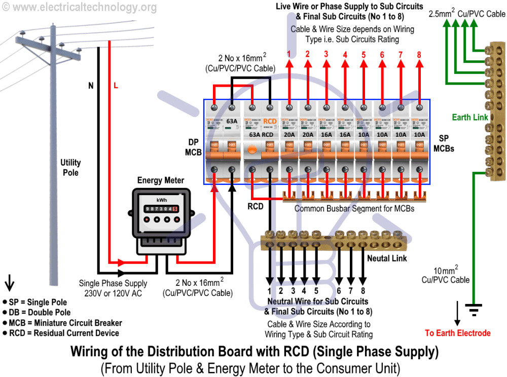 medium resolution of wiring of the distribution board with rcd single phase home supply electrical wiring in the home redidual voltage in a circuit