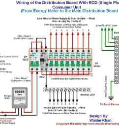 wiring of the distribution board with rcd single phase 95 dodge dakota fuse box 2011 ford [ 1024 x 967 Pixel ]