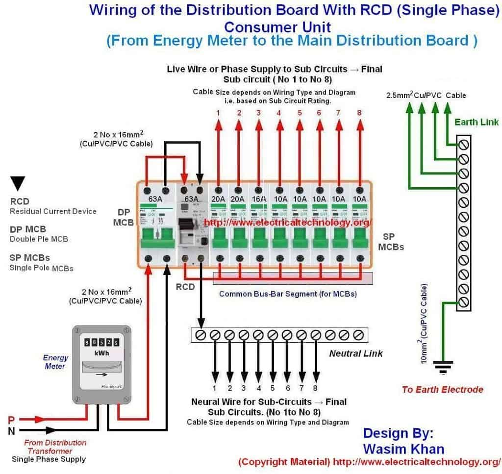 wiring a garage consumer unit diagram 69 mustang ignition of the distribution board with rcd single phase