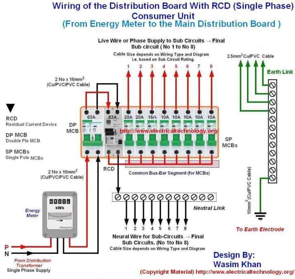 medium resolution of wiring of the distribution board with rcd single phase 95 dodge dakota fuse box 2011 ford