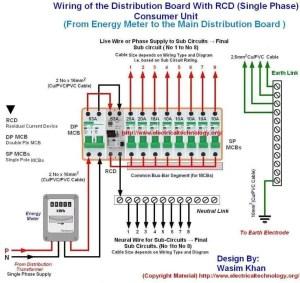 Zig Unit Wiring Diagram  Somurich