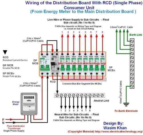 small resolution of wiring of the distribution board with rcd single phase 95 dodge dakota fuse box 2011 ford