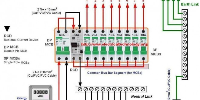 clipsal rcbo wiring diagram speed sensor of the distribution board with rcd (single phase home supply)