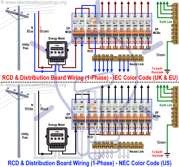 distribution board wiring diagram pioneer mixtrax fh x700bt of the with rcd single phase home supply signle in both nec us and