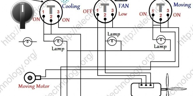 House Ac Wiring Diagram Room Air Cooler Wiring Diagram 1 Electrical Technology