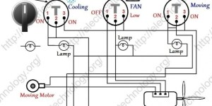 Room Air Cooler Wiring Diagram # 1  Electrical Technology