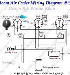room air cooler wiring diagram 1 electrical technology wiring diagram for room stat wiring diagram for room [ 1019 x 1024 Pixel ]