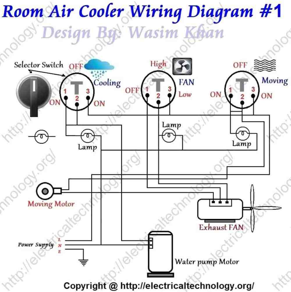 medium resolution of room air cooler wiring diagram 1