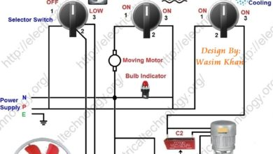 wiring diagram plc panel sky q multiroom three phase motor power control diagrams room air cooler 2 with capacitor marking and installation