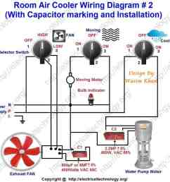 room air cooler wiring diagram 2 with capacitor marking and installation  [ 1024 x 1010 Pixel ]