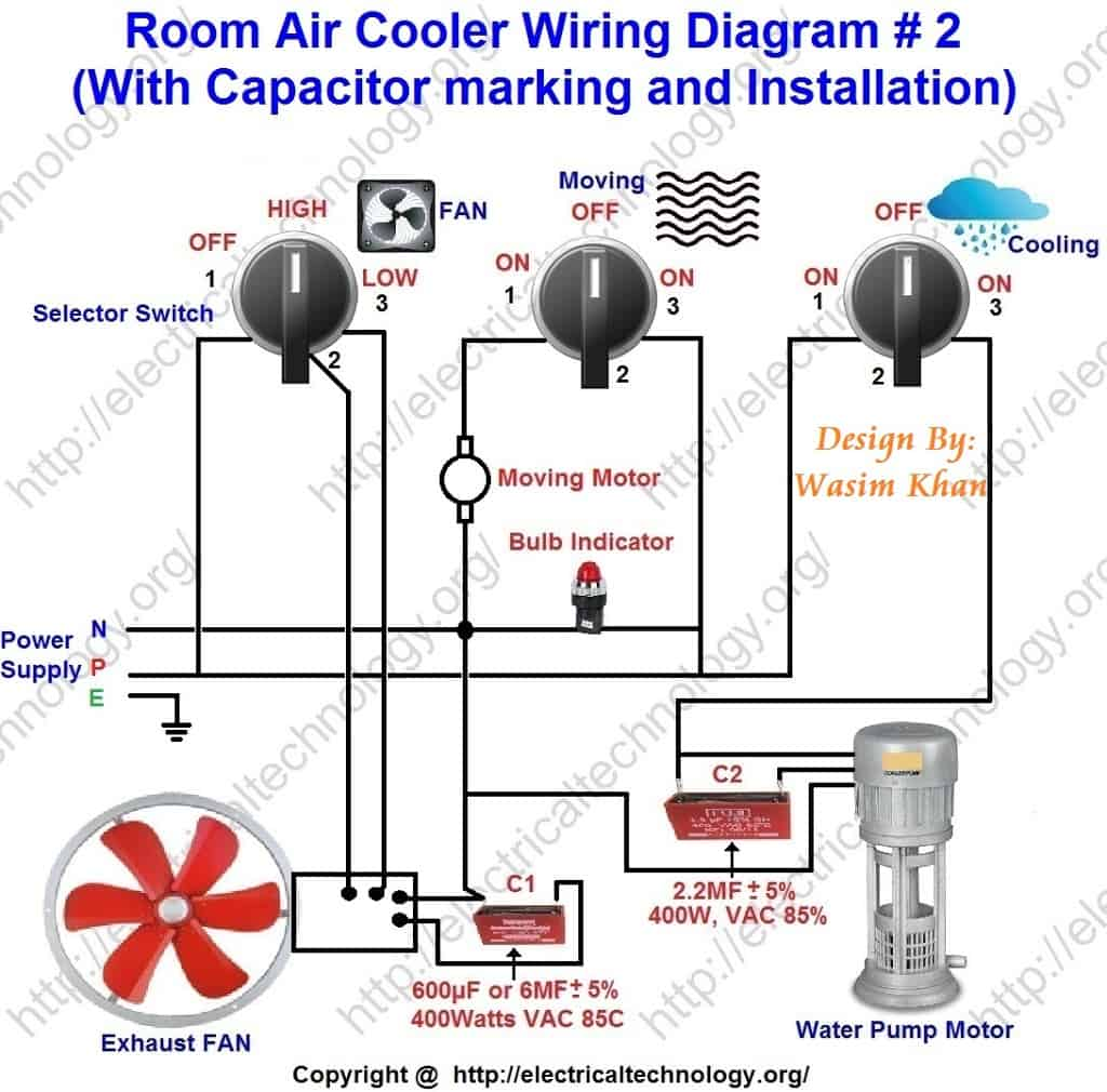 hight resolution of room air cooler wiring diagram 2 with capacitor marking and installation
