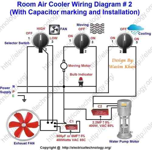 small resolution of room air cooler wiring diagram 2 with capacitor marking and installation