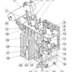 Transformer Diagram And How It Works Gc Ms Block Electrical Construction Working Types Application Of A Parts