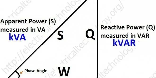 reactive power factor power
