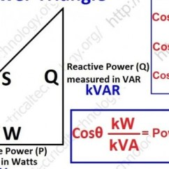 Types Of Electrical Wiring Diagrams Diagram Teeth And Their Numbers What Is Power Factor (cosθ) - Cos Fi Or P.f Technology