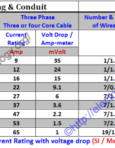 Table cable size current rating with voltage drop also how to find the suitable of  wire examples rh electricaltechnology