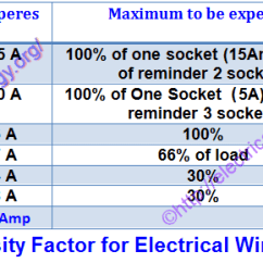 Wiring Diagrams Ceiling Fan 1998 Jeep Wrangler Horn Diagram Diversity Factor In Electrical Installation - Technology