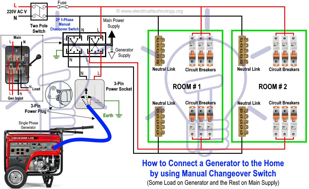 stamford generator 750 kva wiring diagram | wiring diagram |  cycle-jupiter.latinacoupon.it  wiring diagram