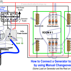 How To Wire A Generator Transfer Switch Diagram Wiring Position Venn Problems With Answers Connect Portable The Home Supply 4 Methods By Using Manual Changeover Or