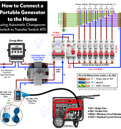 how to connect a generator to the home by using automatic changeover switch or transfer switch [ 1028 x 1080 Pixel ]