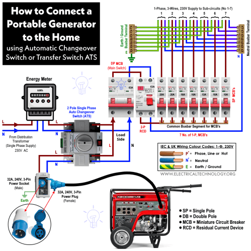 small resolution of how to connect a generator to the home by using automatic changeover switch or transfer switch