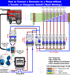 how to connect a portable generator to a home without changeover or transfer switch [ 899 x 994 Pixel ]