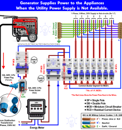 how to wire a generator to the distribution board [ 899 x 1020 Pixel ]