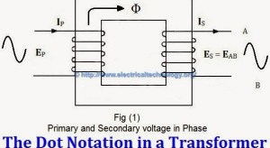 Single Phase & Three Phase Wiring Diagrams
