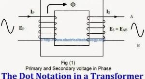 Single Phase & Three Phase Wiring Diagrams