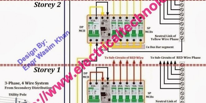 3 phase motor control panel wiring diagram allen bradley reversing starter single-phase electrical installation in a multi-story building | technology