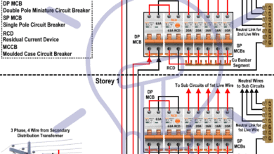 how to wire a single pole switch diagram yamaha g29 gas golf cart wiring intermediate its construction operation uses phase electrical installation in multi story building