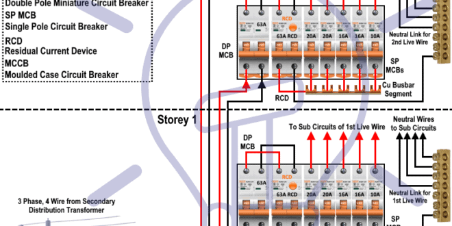 Ac Control Wiring Diagram Single Phase Electrical Wiring Installation In A Multi