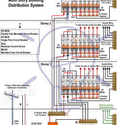 single phase electrical wiring installation in a multi story building diagram [ 781 x 1192 Pixel ]