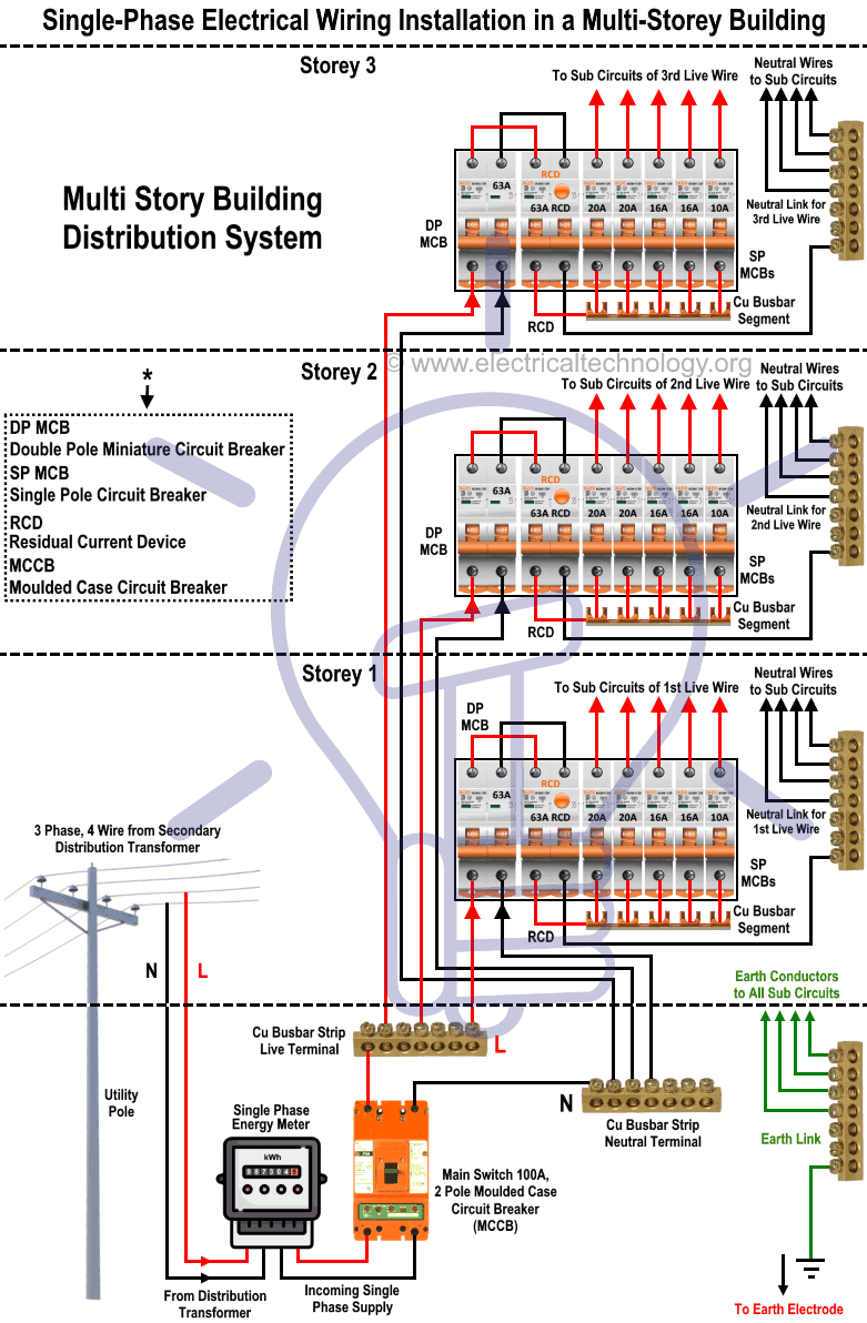 medium resolution of single phase electrical wiring installation in a multi story building single phase motor wiring diagram with capacitor single phase wiring diagram