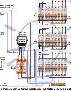 Three phase distribution board electrical wiring installation diagram according to iec color code also in home nec  rh electricaltechnology
