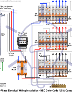 Three phase distribution board electrical wiring installation diagram according to nec color code also in home  iec rh electricaltechnology