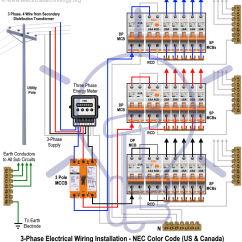 3 Phase Motor Wiring Diagram Uk 1999 Saturn Sl2 Ignition Trop Ddnss De Electrical Online Rh 20 7 Lightandzaun Australia