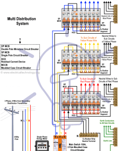Three phase electrical wiring installation diagram also in home nec  iec rh electricaltechnology