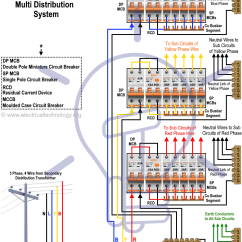 Domestic Lighting Wiring Diagram Schneider Electric Motor Starter Three Phase Electrical Installation In Home - Nec & Iec Tutorial