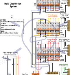 three phase electrical wiring installation in home nec iec rh electricaltechnology org 3 phase meter socket 3 pole circuit breaker wiring diagram [ 781 x 1200 Pixel ]