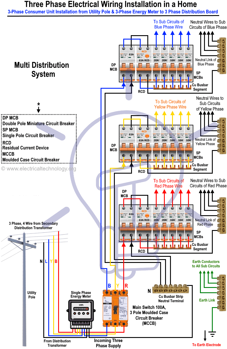 hight resolution of three phase electrical wiring installation in home nec iec rh electricaltechnology org 3 phase meter socket 3 pole circuit breaker wiring diagram
