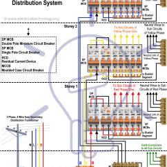 Thermistor Relay Wiring Diagram Ford 3000 Tractor So Schwabenschamanen De Reliance Motor Rh 63 Raepoppweiss 3 Phase