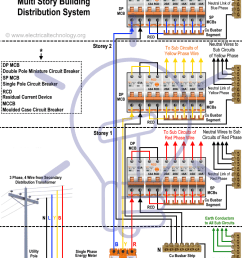 three phase electrical wiring installation in a multi story building diagram [ 781 x 1176 Pixel ]
